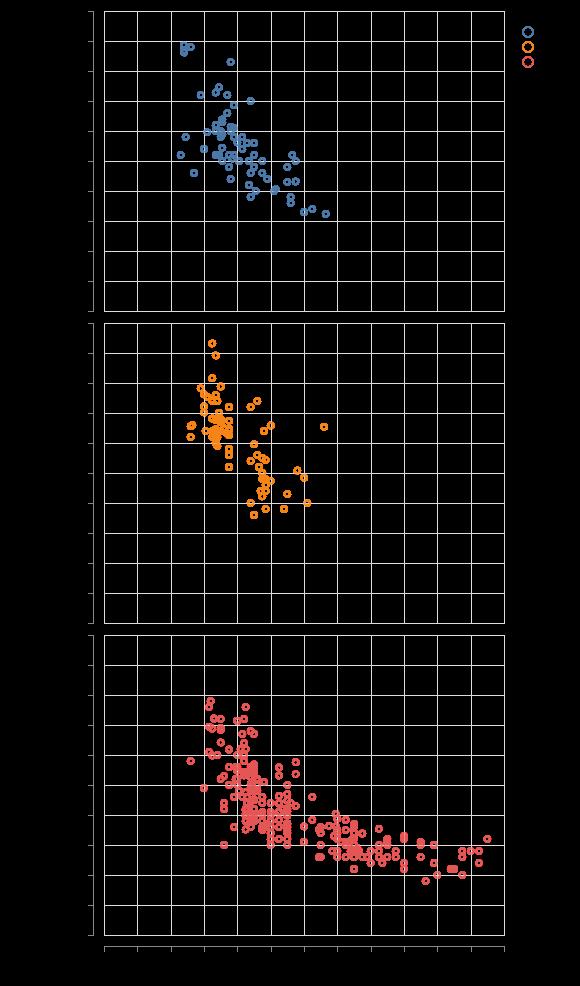 Bqplot Scatter Example